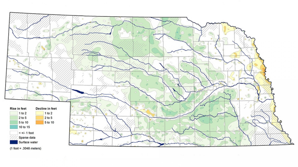 Nebraska Groundwater-Level Monitoring Report
